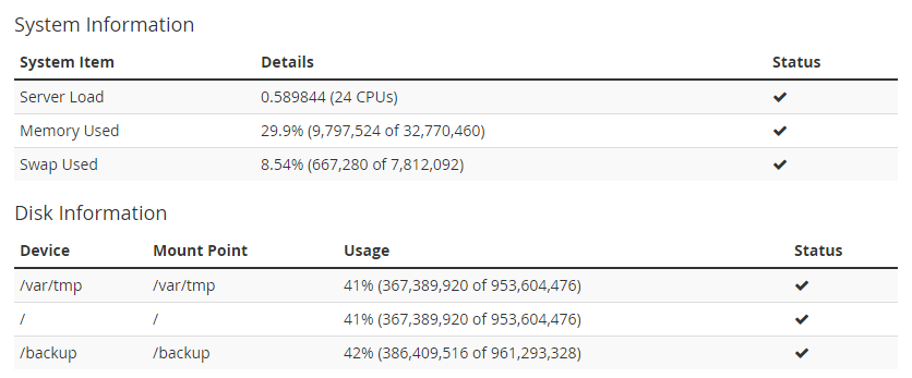 servere SSD hosting